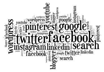 social media, word cloud